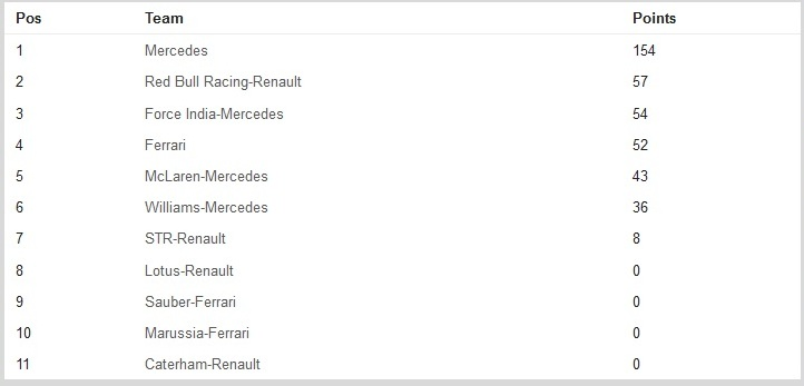 Formula1Kataskevastes