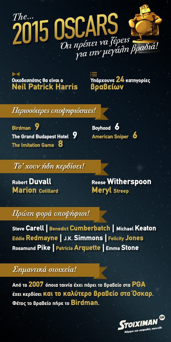 Infographic Stoiximan 600x1200 Sportsbook Entertainment Oscars 2015