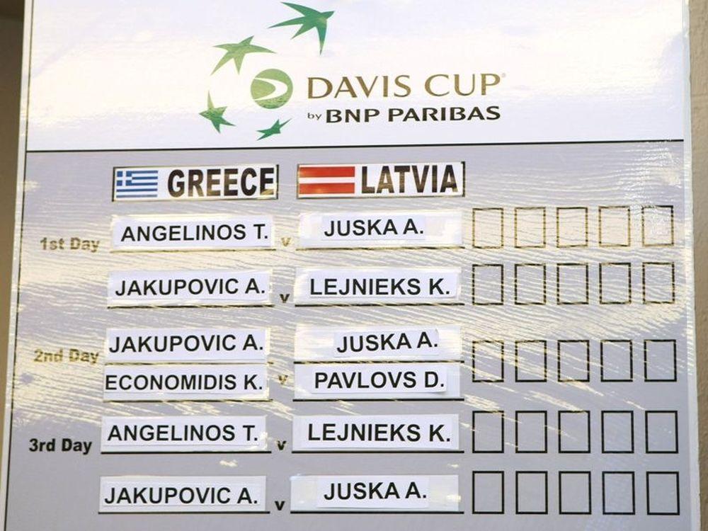 Ήττα από τη Λετονία