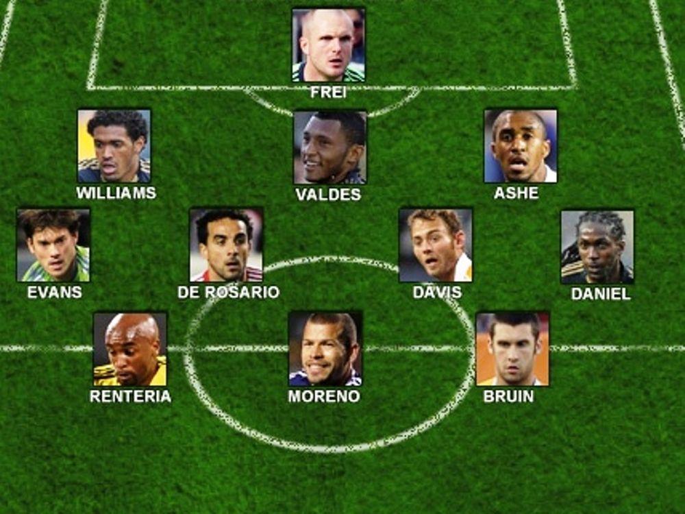 Ενδεκάδα του MLS
