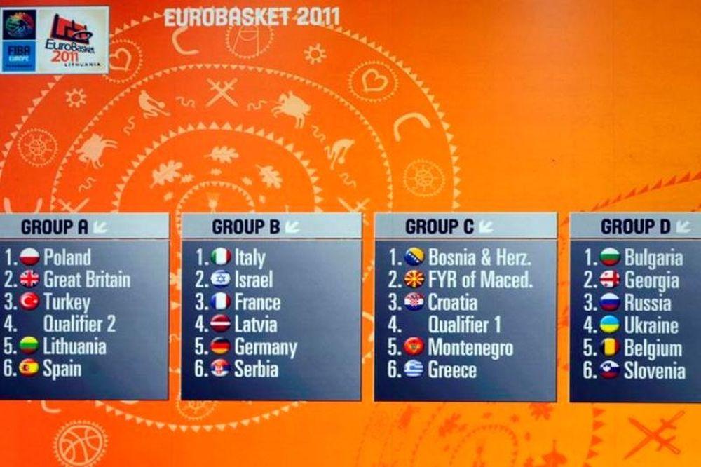 Ξεκινούν τα προκριματικά του Ευρωμπάσκετ