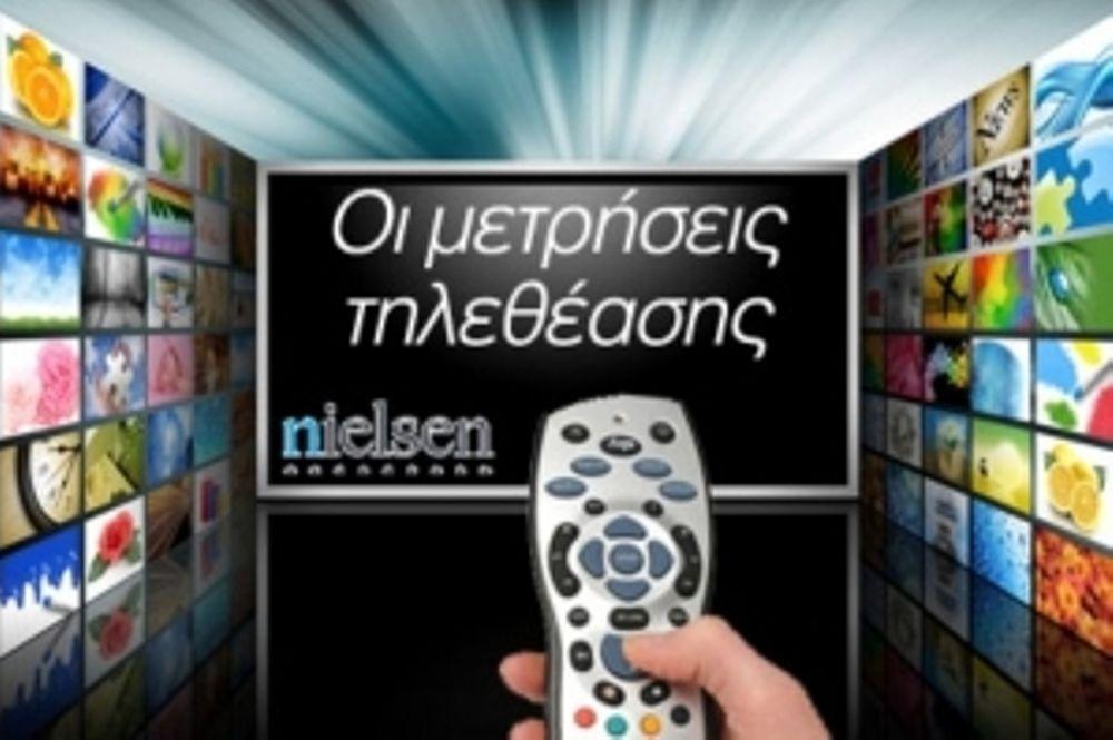 Πρωτιές για ΑΝΤ1 και STAR στα δελτία ειδήσεων