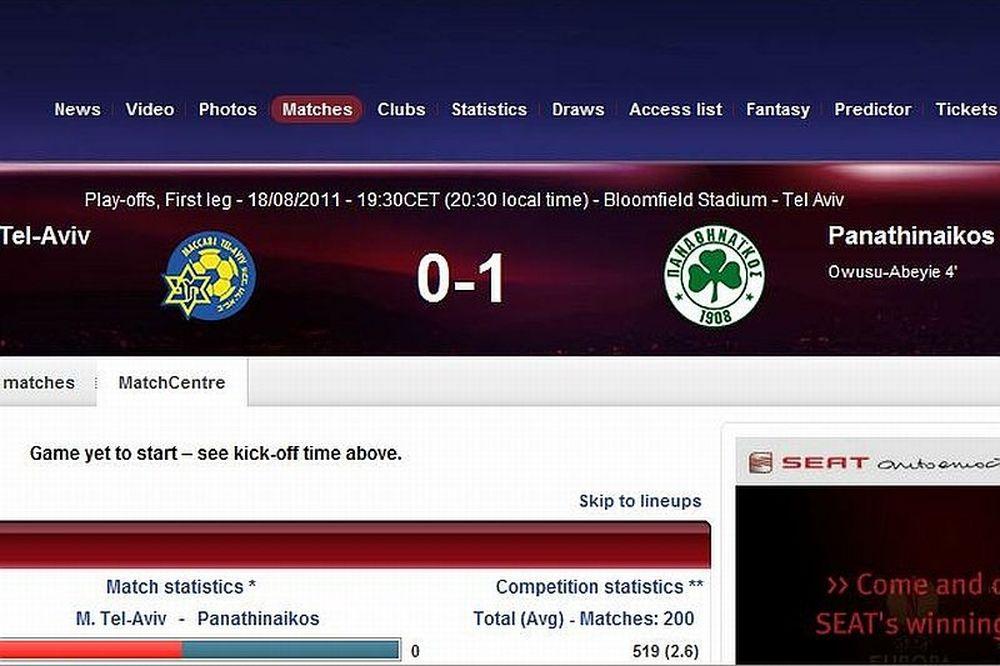 Μόνο η UEFA το πίστεψε...