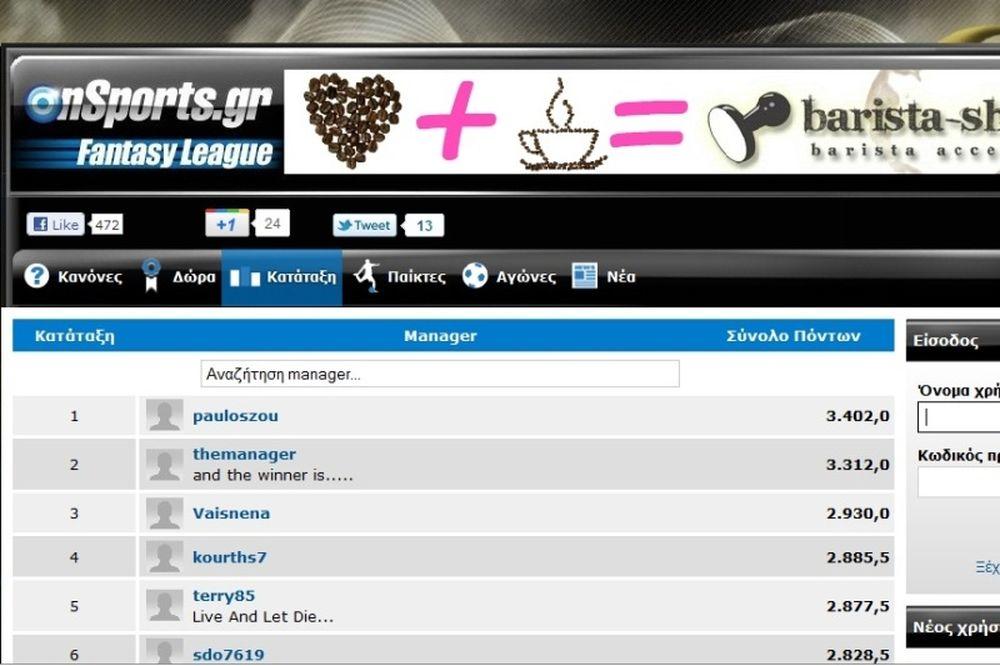 Αλλαγή στην κορυφή του Onsports Fantasy League
