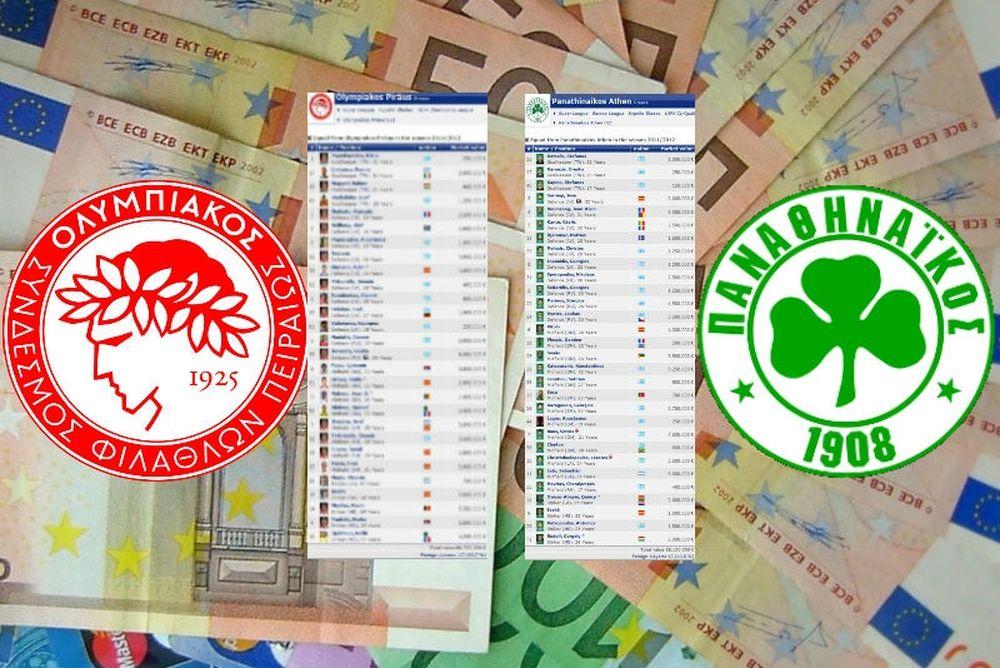 Δώδεκα εκατομμύρια ευρώ είναι πολλά!..