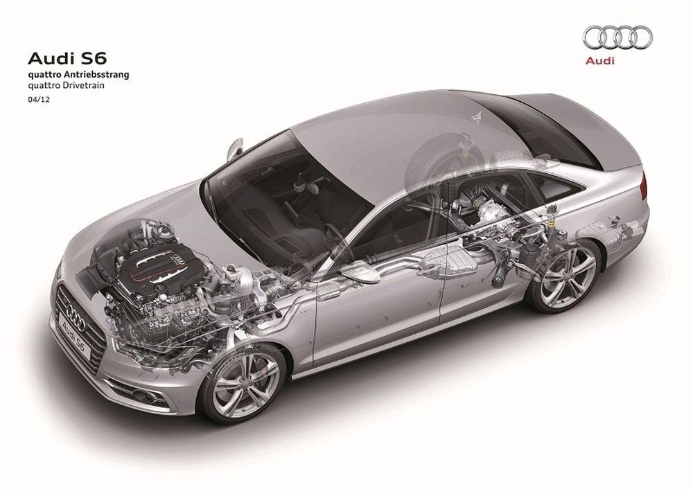 Audi S6, Audi S6 Avant και S7 Sportback
