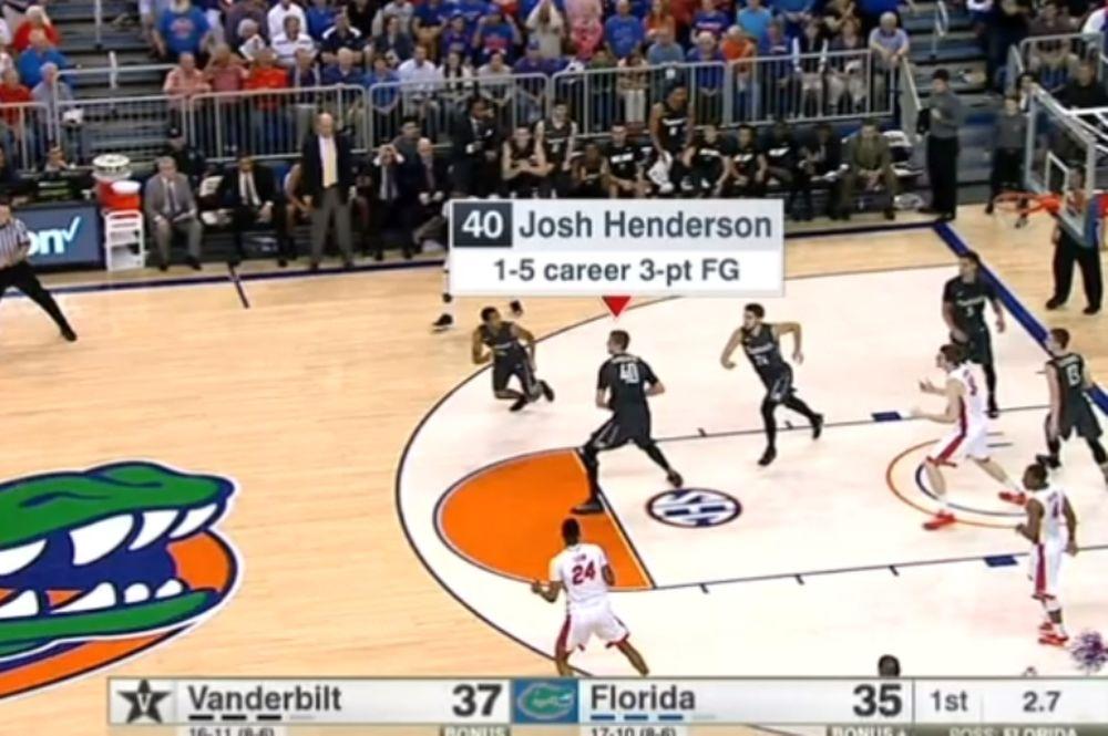 Δεν υπάρχει αυτή η φάση στο NCAA! (video)